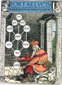 méditation kabbalistique